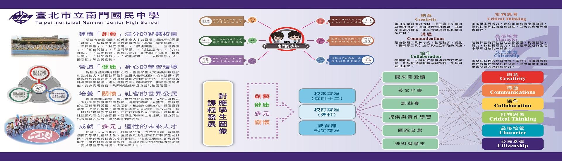 臺北市立南門國中課程發展對應學生圖像